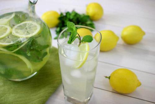 напиток из лимона и мяты рецепт