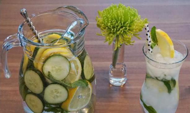 как приготовить напиток из мяты и лимона