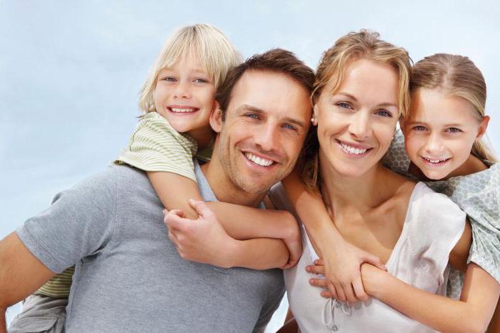 Социальный статус семьи анкета