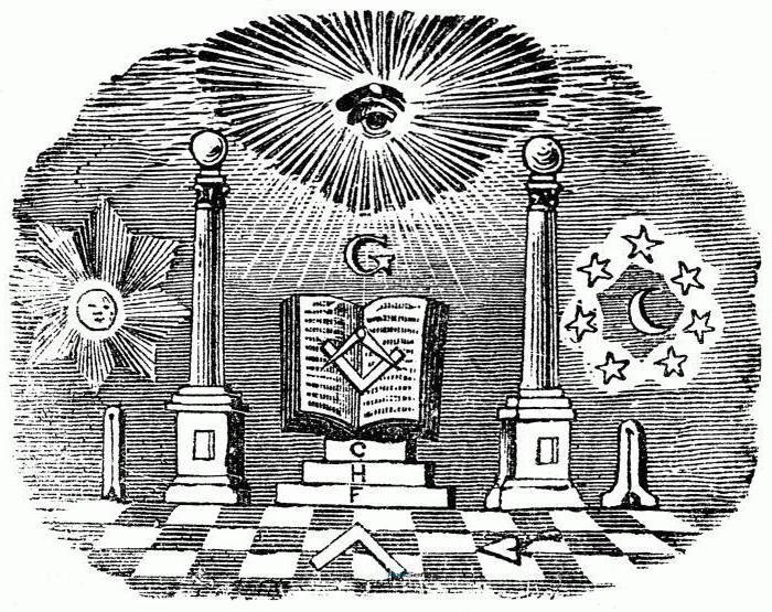 Масонский заговор: история, особенности