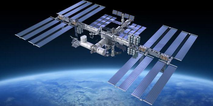 высота орбиты станции мкс