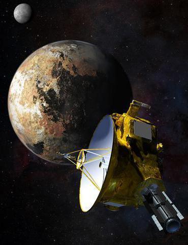 почему Плутон исключили из планет