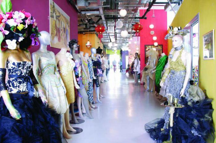производство модной одежды