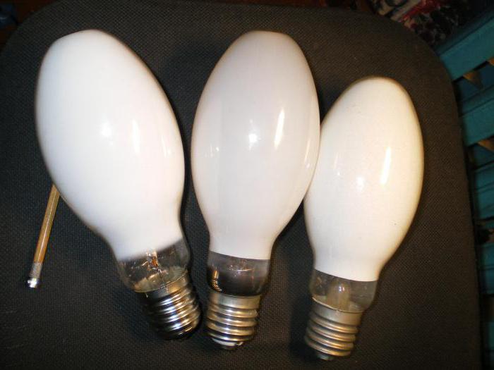 лампа дрл 250 характеристики