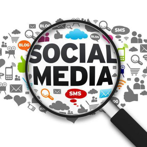 Социальная закладка для сайта. Сервисы социальных закладок