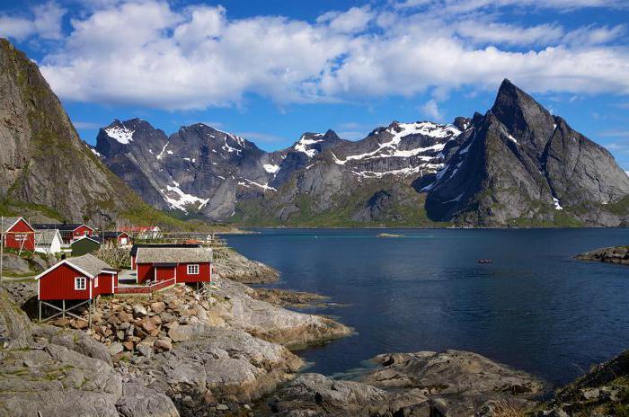 королевство норвегия достопримечательности отдых