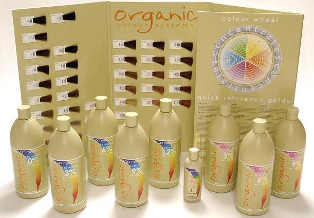 натуральны ли органические краски для волос