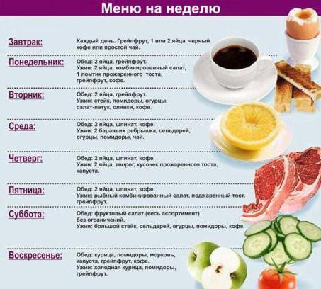 пример диетического питания