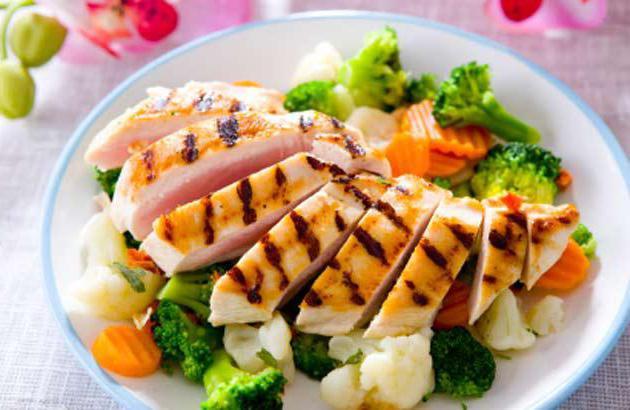 яично белковая диета магги