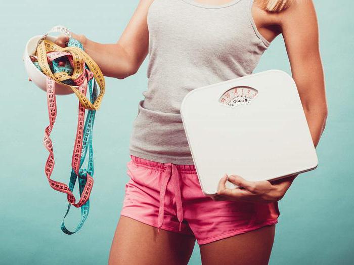 солодка и энтеросгель для похудения отзывы