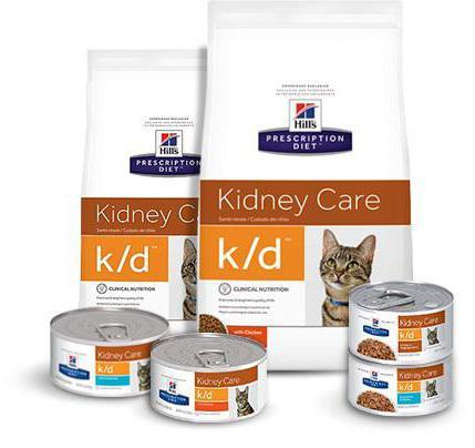 лечебные корма для кошек с почечной недостаточностью