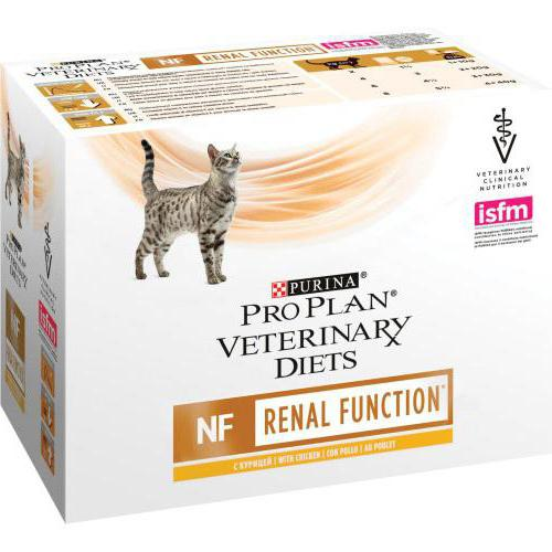 чем кормить кошку при почечной недостаточности