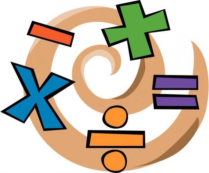 составные части арифметико логического устройства