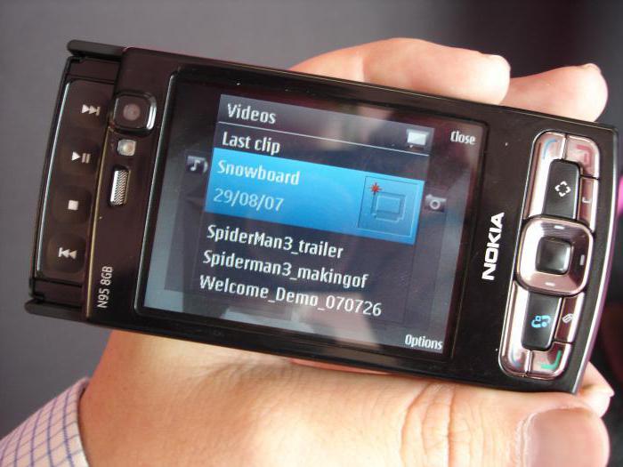 Nokia n95 инструкция пользования