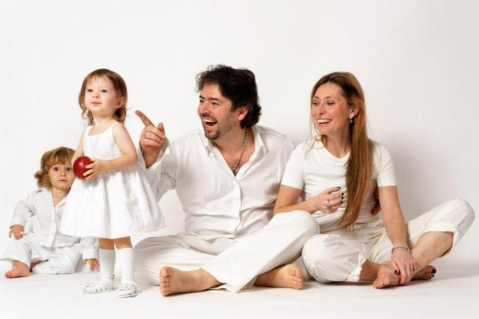 Идеи семейных фотосессий в студии