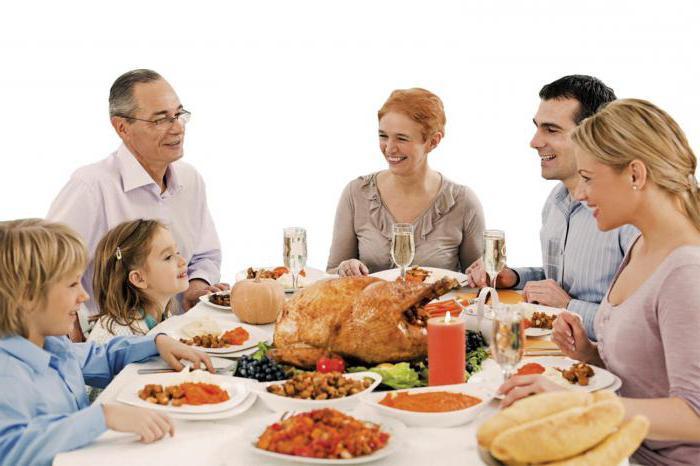 сочинение на тему семейные традиции моей семьи