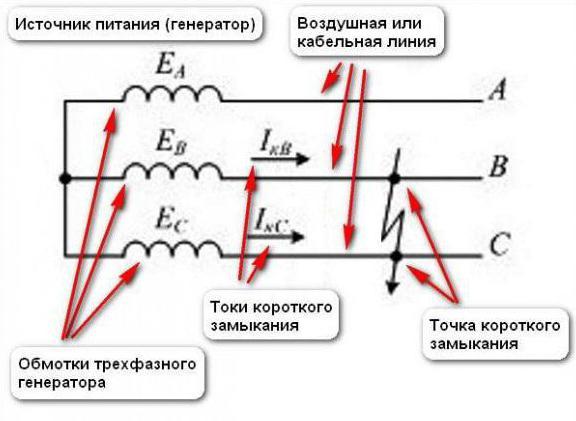 Elemente von elektrischen Schaltungen