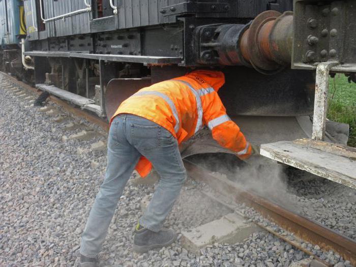 Должностная инструкция осмотрщика ремонтника вагонов 4 разряда