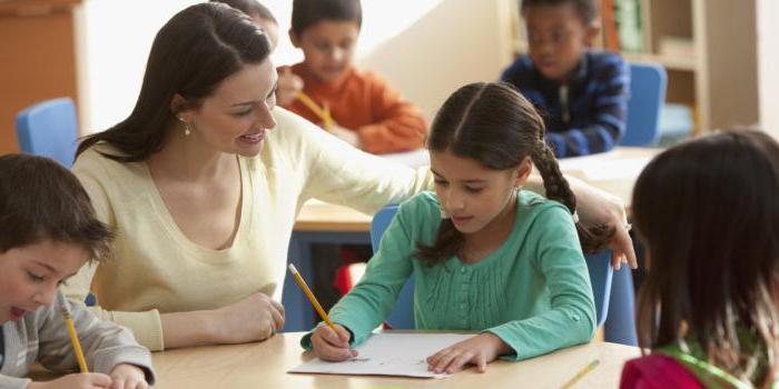 Какой педагогический стаж считается непрерывным