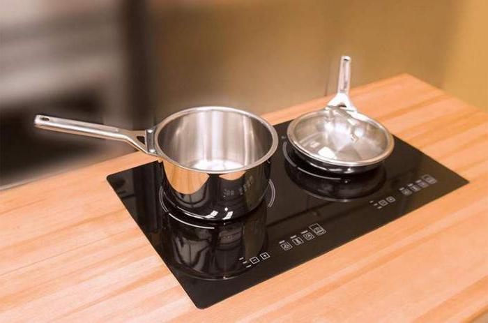 индукционная плита какая посуда подходит отзывы
