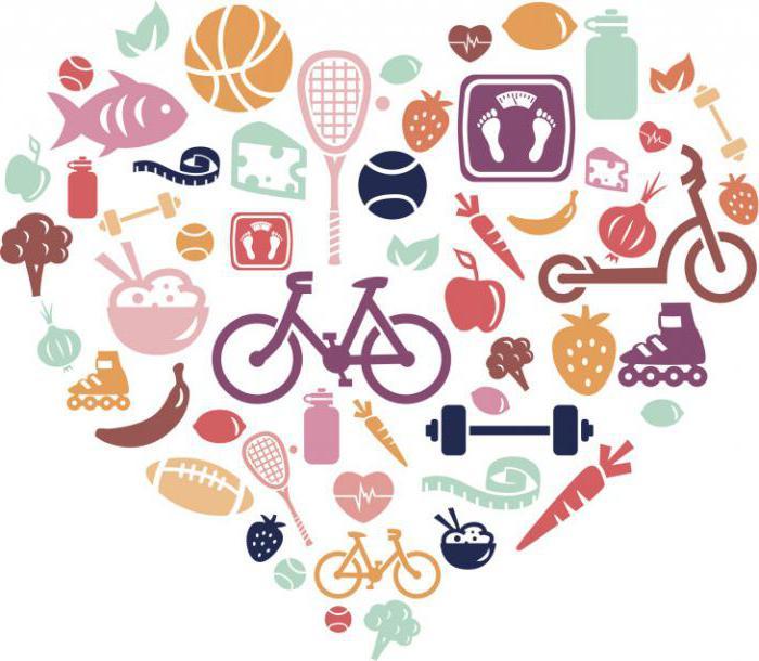 идея здорового образа жизни