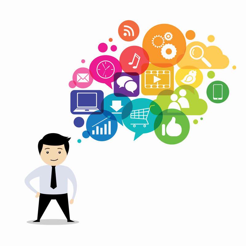 Потребность в маркетинге - это... Основные понятия маркетинга