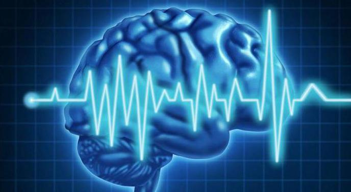 Таблетки от повышенного внутриглазного давления