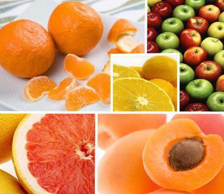 Продукты с отрицательной калорийностью список рецепты