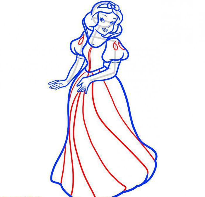 белоснежка платье