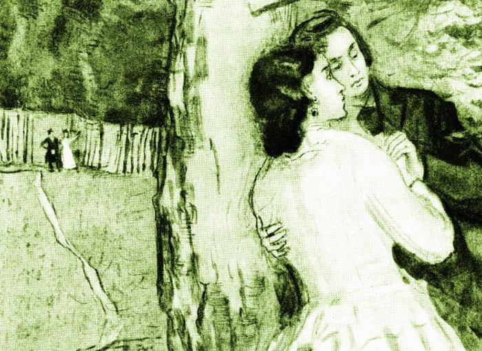 сочинения на тему пьесы островского гроза