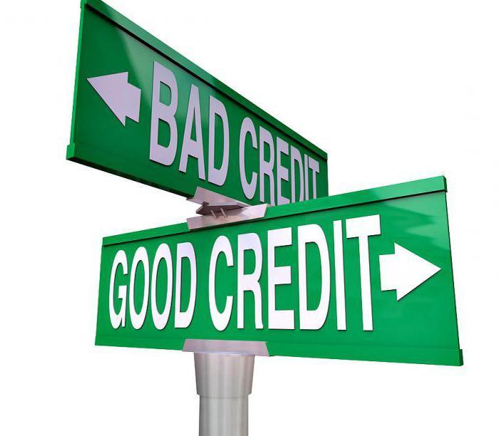 срок исковой давности по кредиту советы адвоката