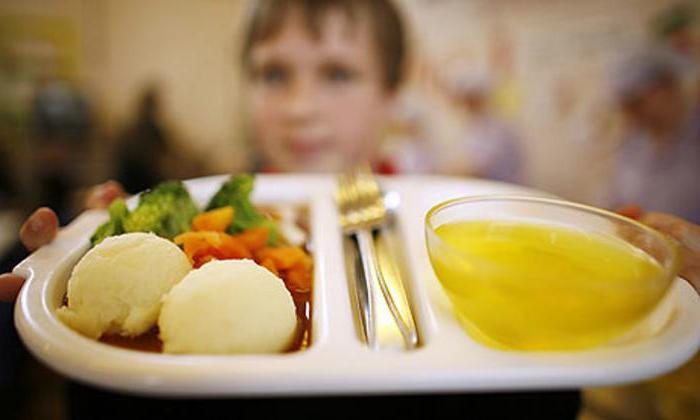 льготное питание в школе