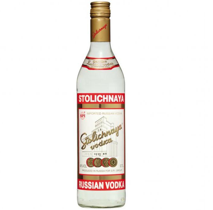 когда появилась водка на Руси