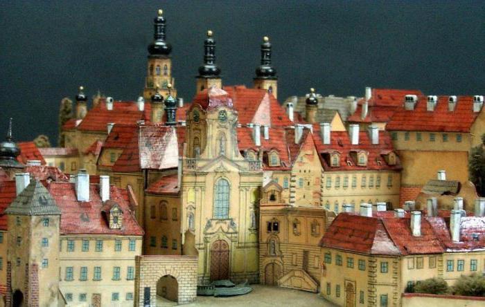 Музей Мухи в Праге