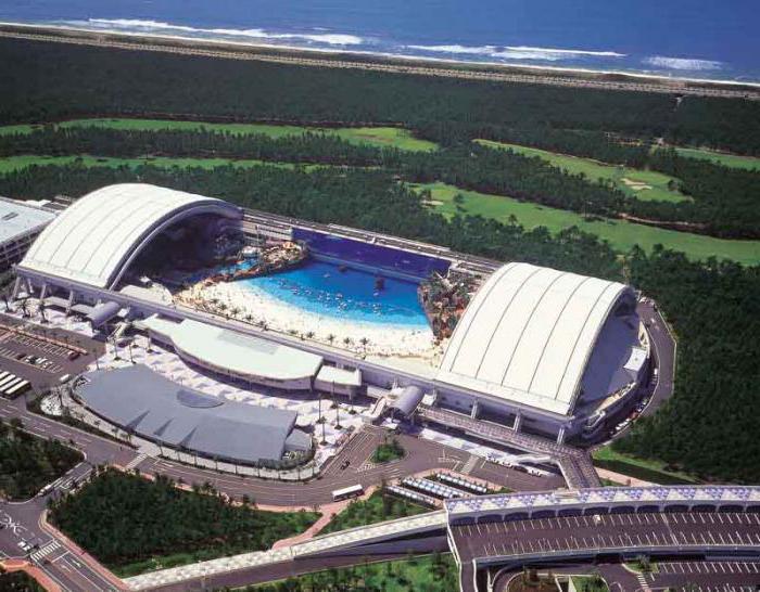 Лучшие аквапарки мира