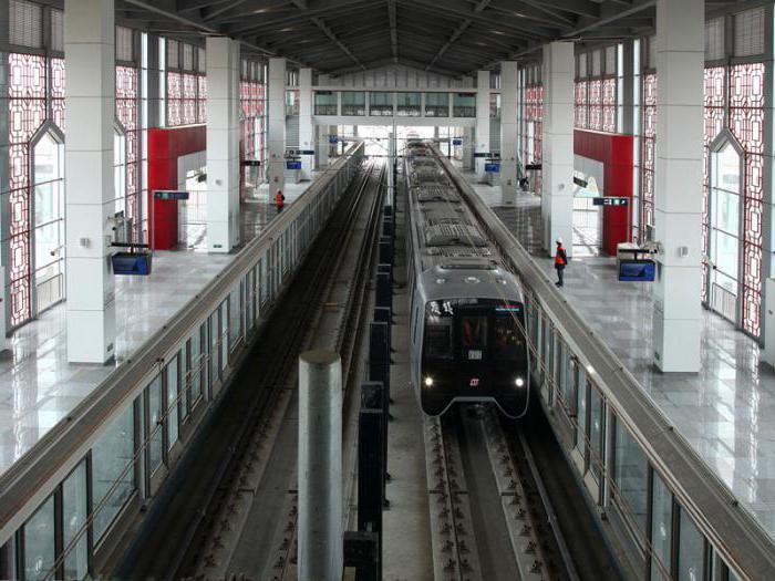 график работы пекинского метро