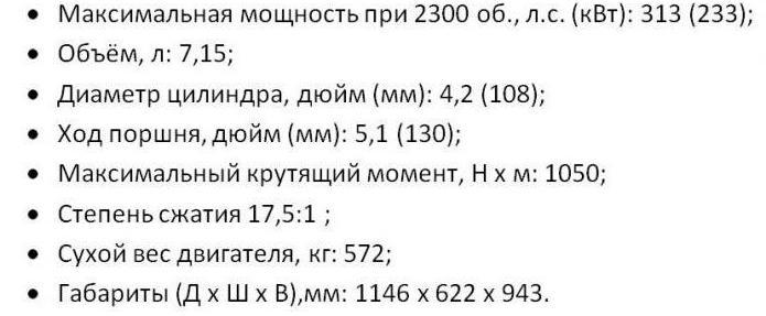 МТЗ 3022 технические характеристики