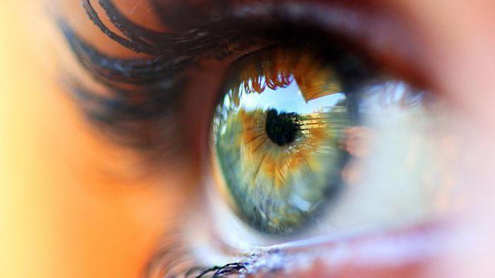 Пелена на очахпричини і лікування. Причини погіршення зору