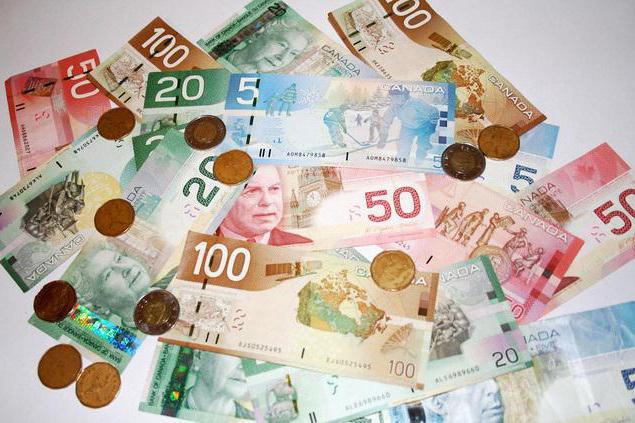 CAD - валюта Канады