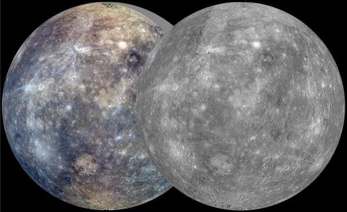 меркурий какая планета от солнца