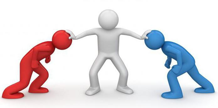 понятие конфликт интересов на государственной службе
