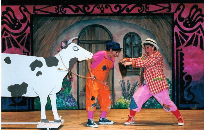 знакомство с видами театра в разных возрастных группах