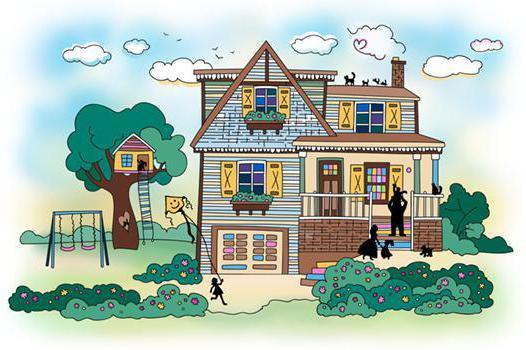 нумерология по номеру квартиры и дома