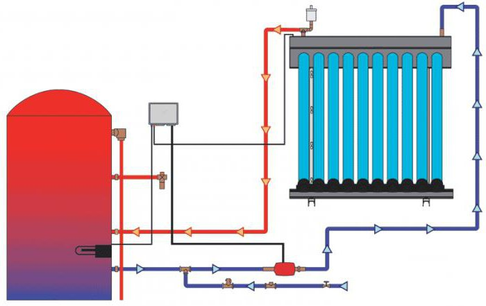 Коллекторная система отопления схема