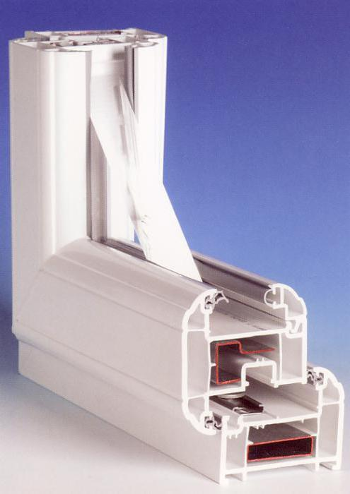Устройство пластикового окна в разрезе