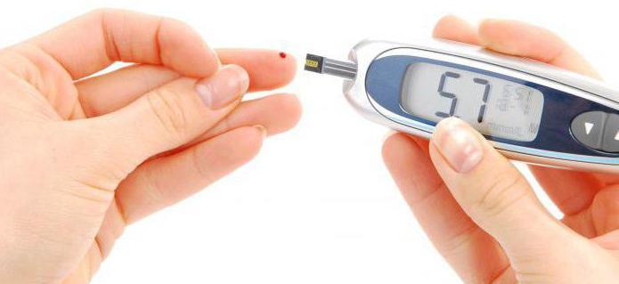от чего сахарный диабет