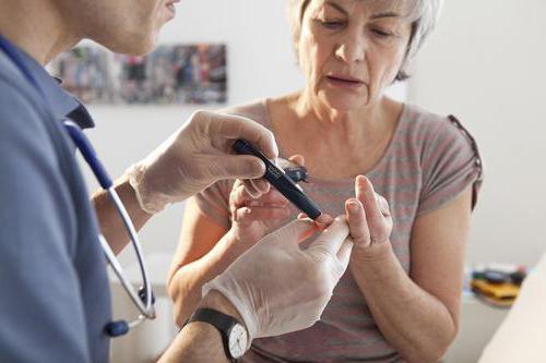 Анализы при сахарном диабете ттг какая норма