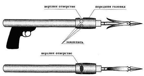 Пружинное подводное ружье своими руками