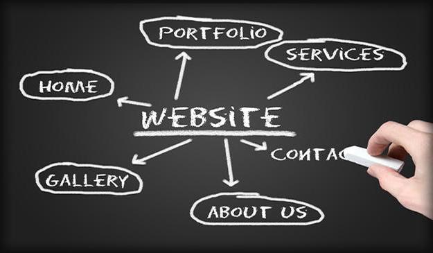 веб дизайнер что это такое