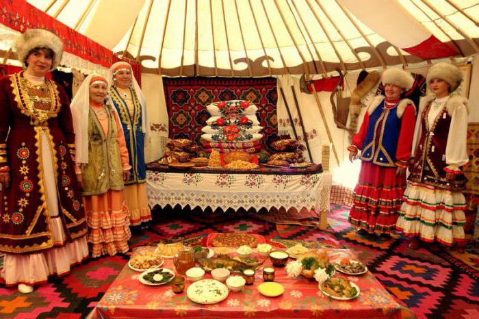 народы тюркской языковой группы